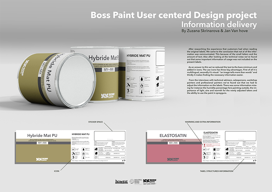 Presentation panel for Boss paints user centered design project